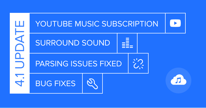 Meet New 4K YouTube to MP3 4.1 Update